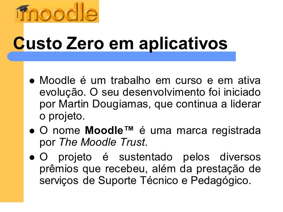 Custo Zero em aplicativos
