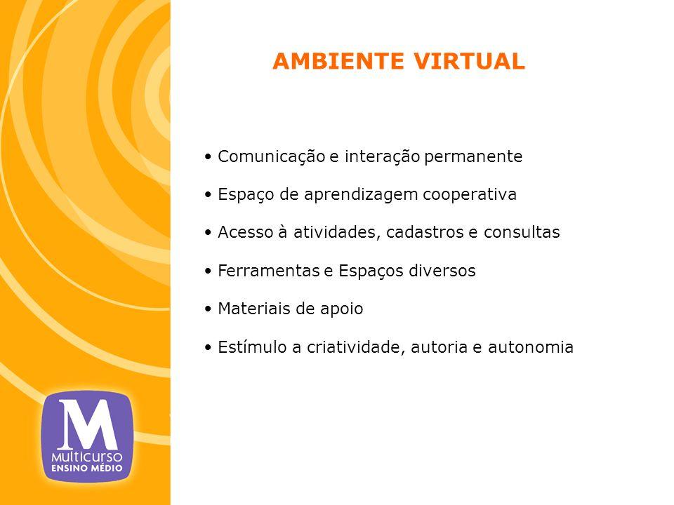 AMBIENTE VIRTUAL Comunicação e interação permanente