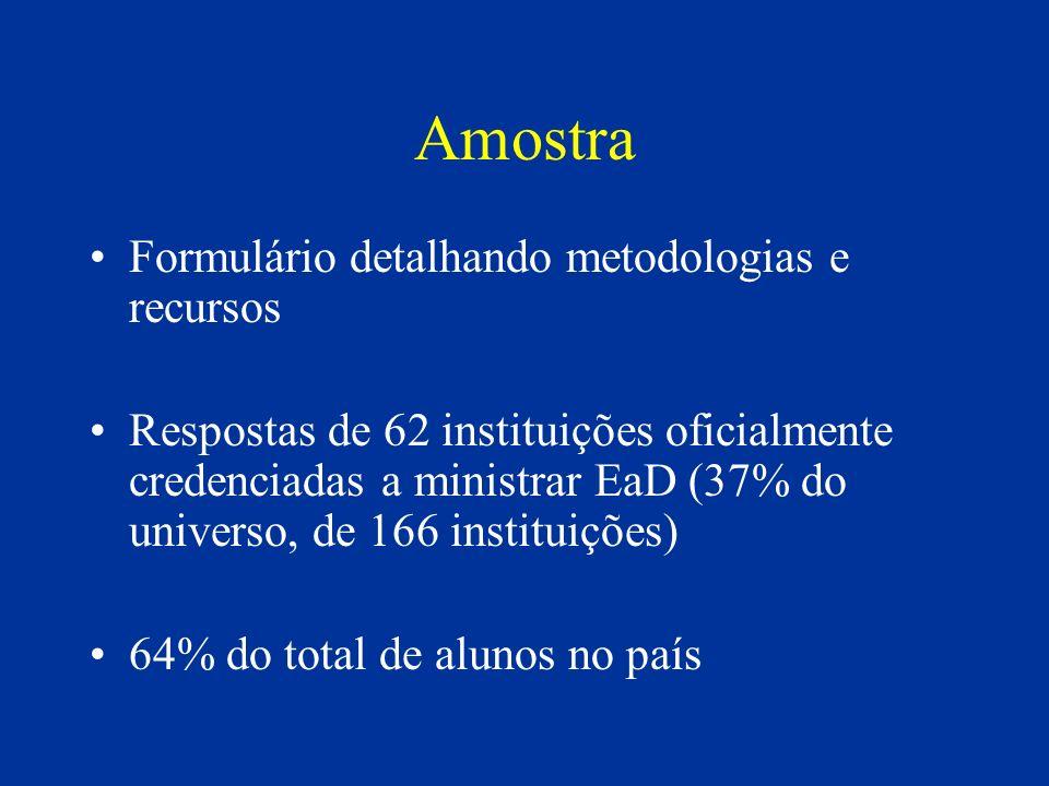 Amostra Formulário detalhando metodologias e recursos