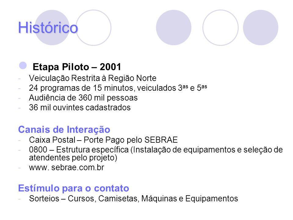 Histórico Etapa Piloto – 2001 Canais de Interação