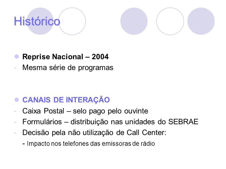 Histórico Reprise Nacional – 2004 Mesma série de programas