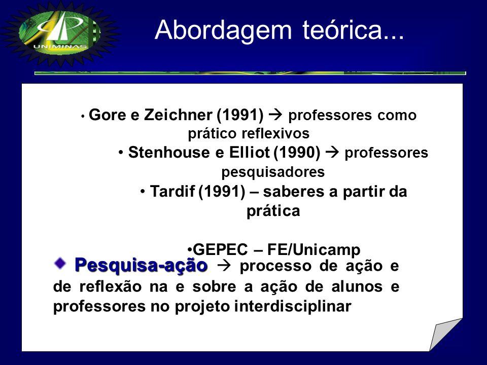 Tardif (1991) – saberes a partir da prática