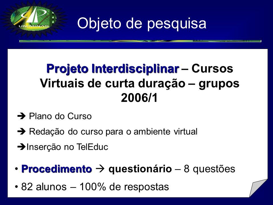 Objeto de pesquisa Projeto Interdisciplinar – Cursos Virtuais de curta duração – grupos 2006/1.  Plano do Curso.