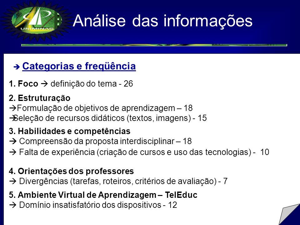 Análise das informações