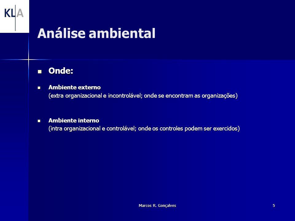 Análise ambiental Onde: Ambiente externo