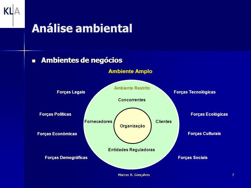 Análise ambiental Análise ambiental Ambientes de negócios