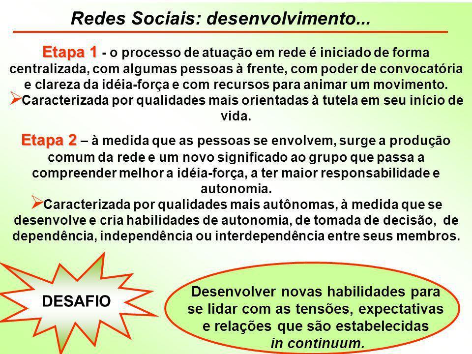 Redes Sociais: desenvolvimento...
