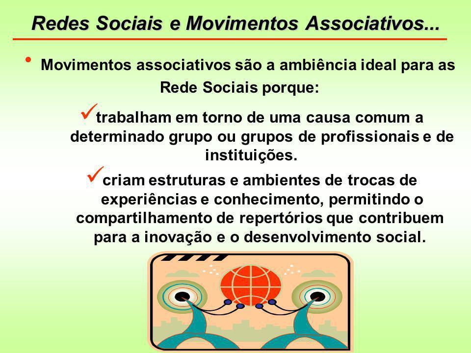 Redes Sociais e Movimentos Associativos...