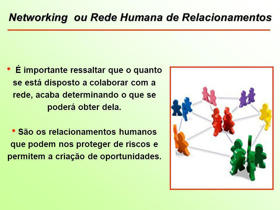 Networking ou Rede Humana de Relacionamentos