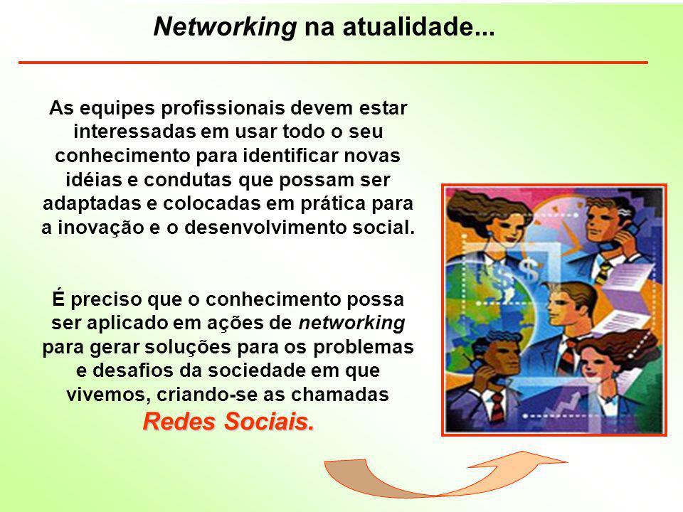 Networking na atualidade...