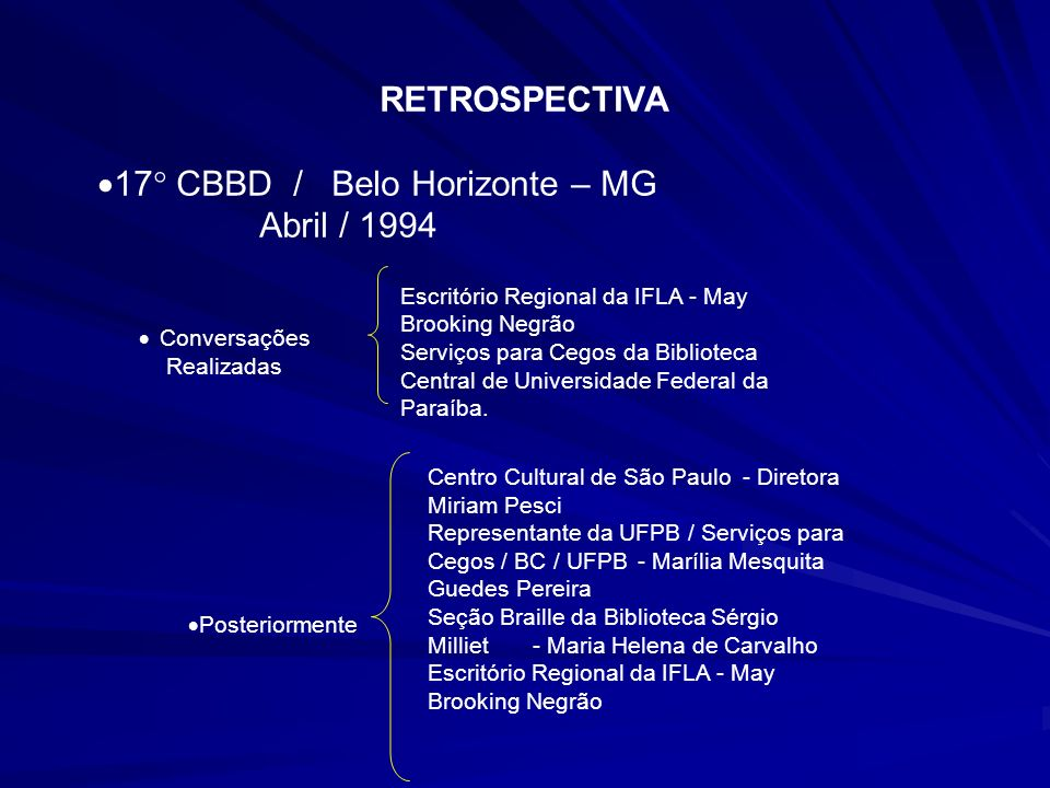 17° CBBD / Belo Horizonte – MG Abril / 1994