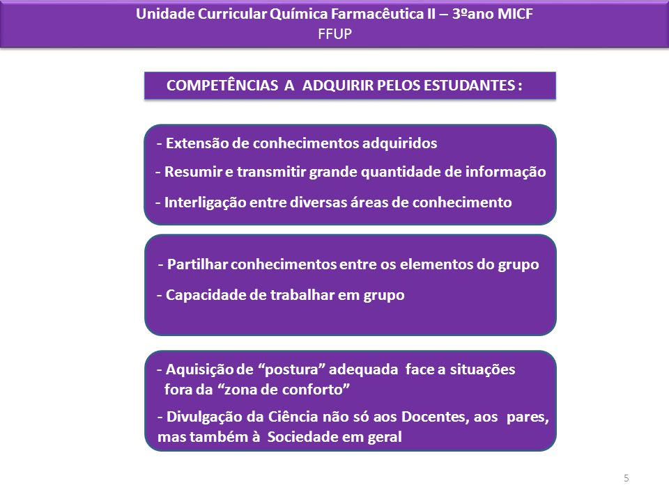 Unidade Curricular Química Farmacêutica II – 3ºano MICF