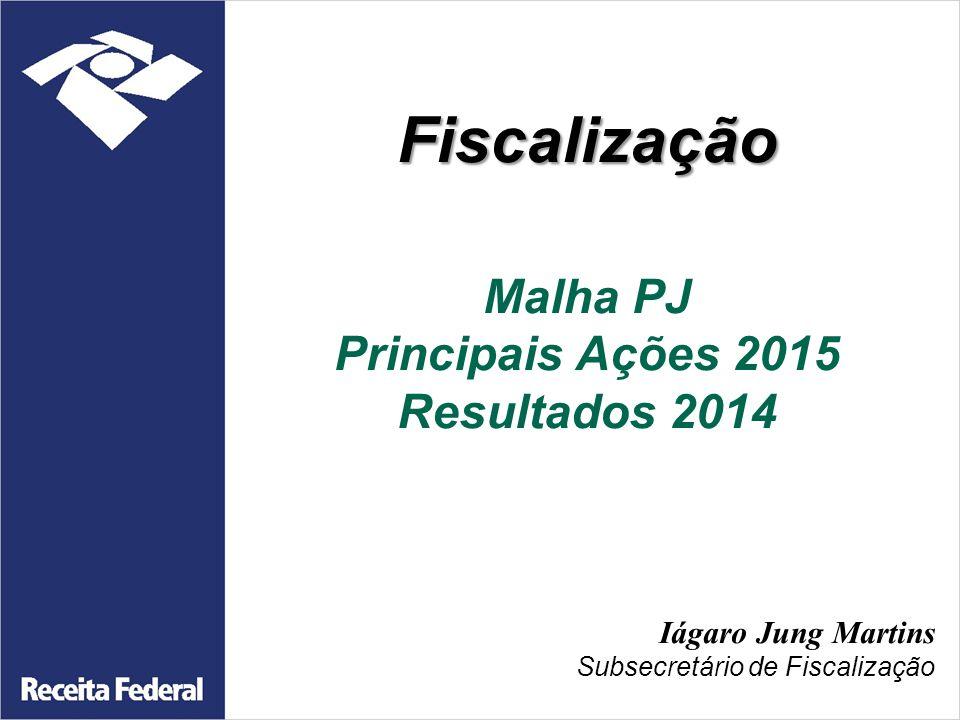 Fiscalização Malha PJ Principais Ações 2015 Resultados 2014