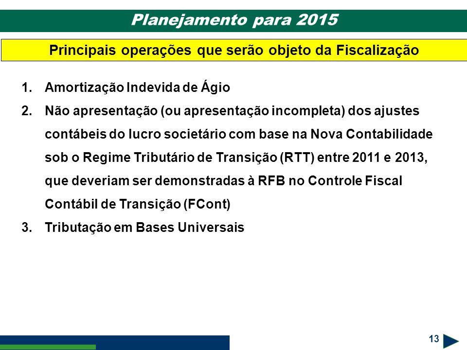 Principais operações que serão objeto da Fiscalização