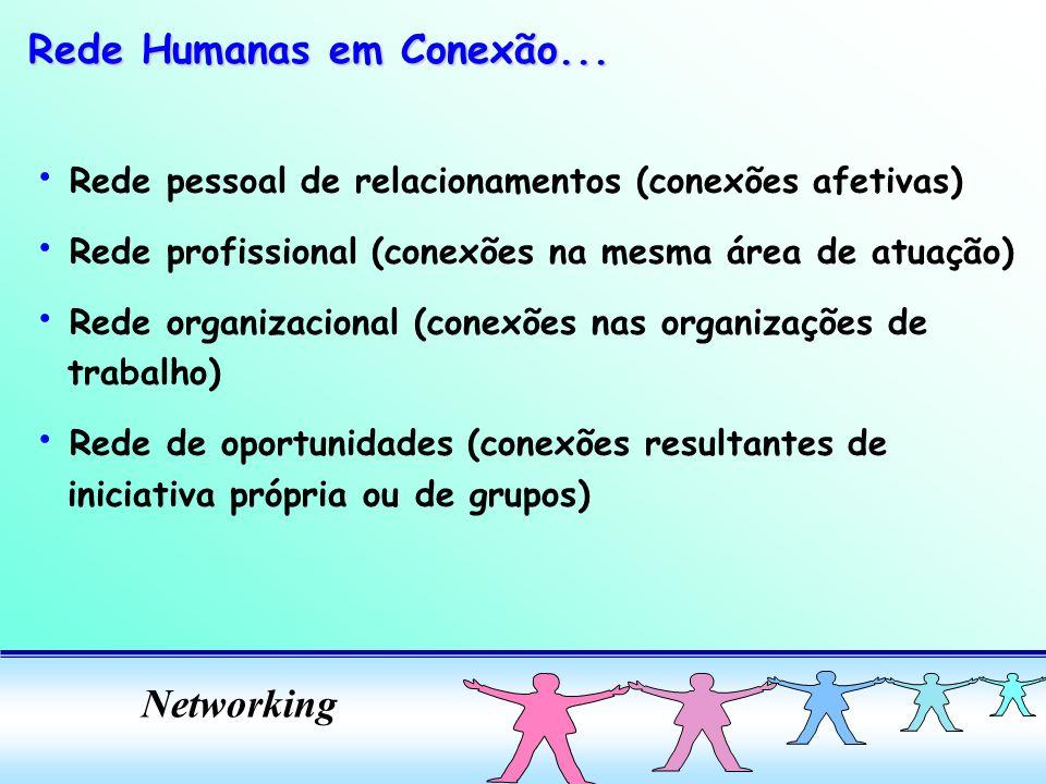 Rede Humanas em Conexão...