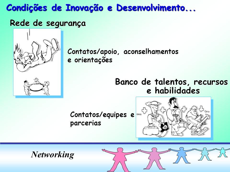 Banco de talentos, recursos