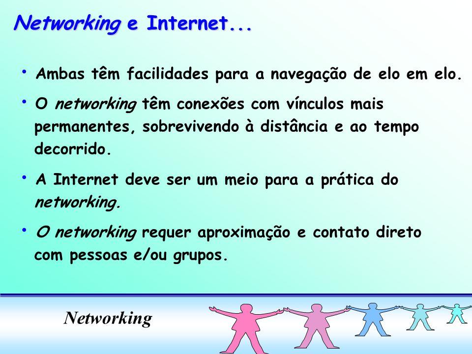 Networking e Internet... Ambas têm facilidades para a navegação de elo em elo. O networking têm conexões com vínculos mais.