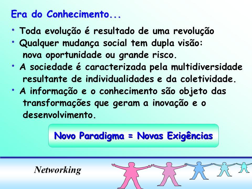 Novo Paradigma = Novas Exigências