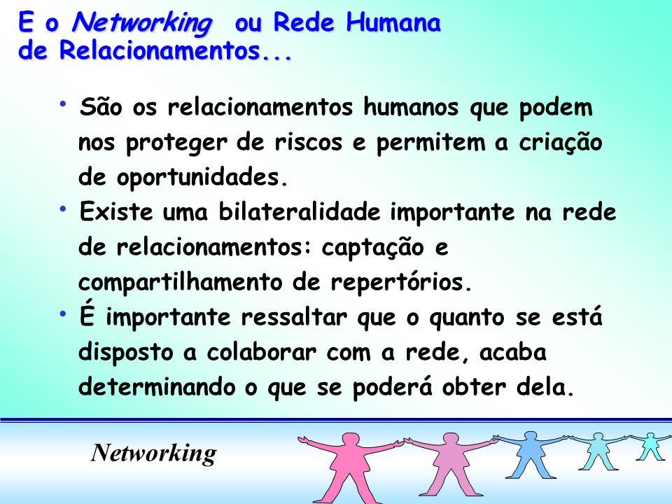 E o Networking ou Rede Humana de Relacionamentos...