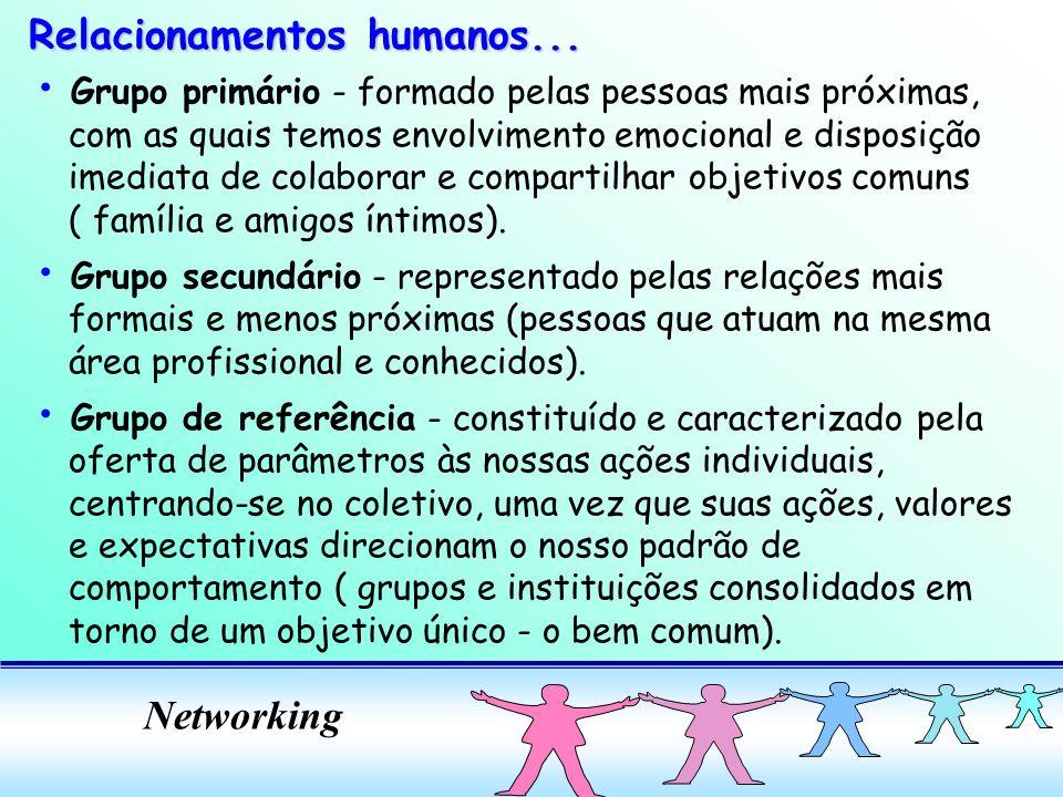 Relacionamentos humanos...