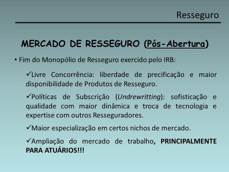 MERCADO DE RESSEGURO (Pós-Abertura)