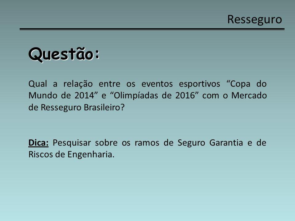 Resseguro Questão: Qual a relação entre os eventos esportivos Copa do Mundo de 2014 e Olimpíadas de 2016 com o Mercado de Resseguro Brasileiro