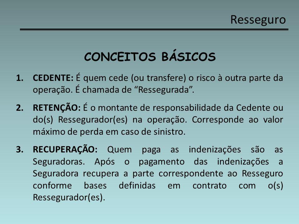 Resseguro CONCEITOS BÁSICOS