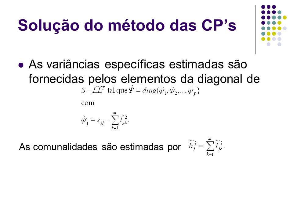 Solução do método das CP's