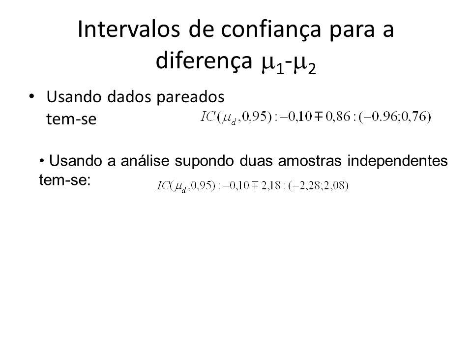 Intervalos de confiança para a diferença 1-2