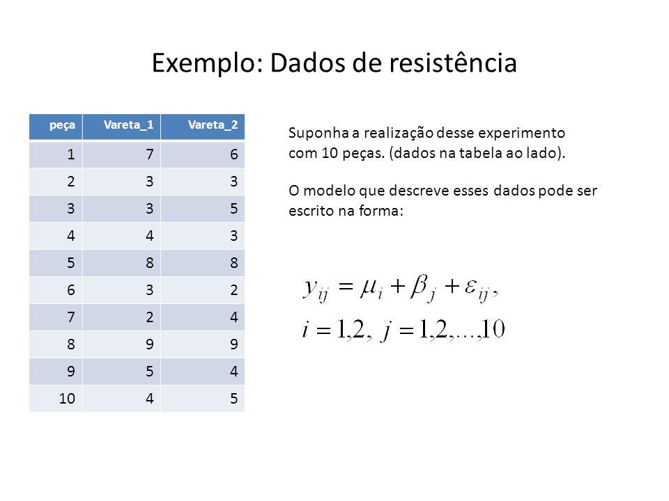 Exemplo: Dados de resistência
