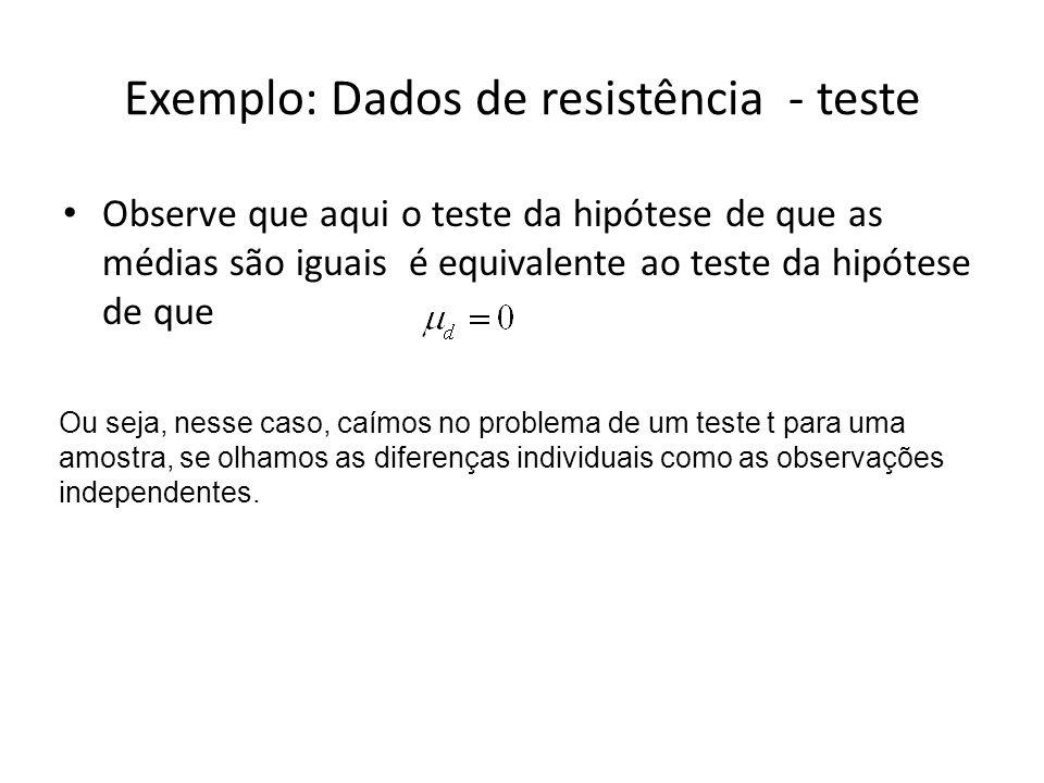 Exemplo: Dados de resistência - teste