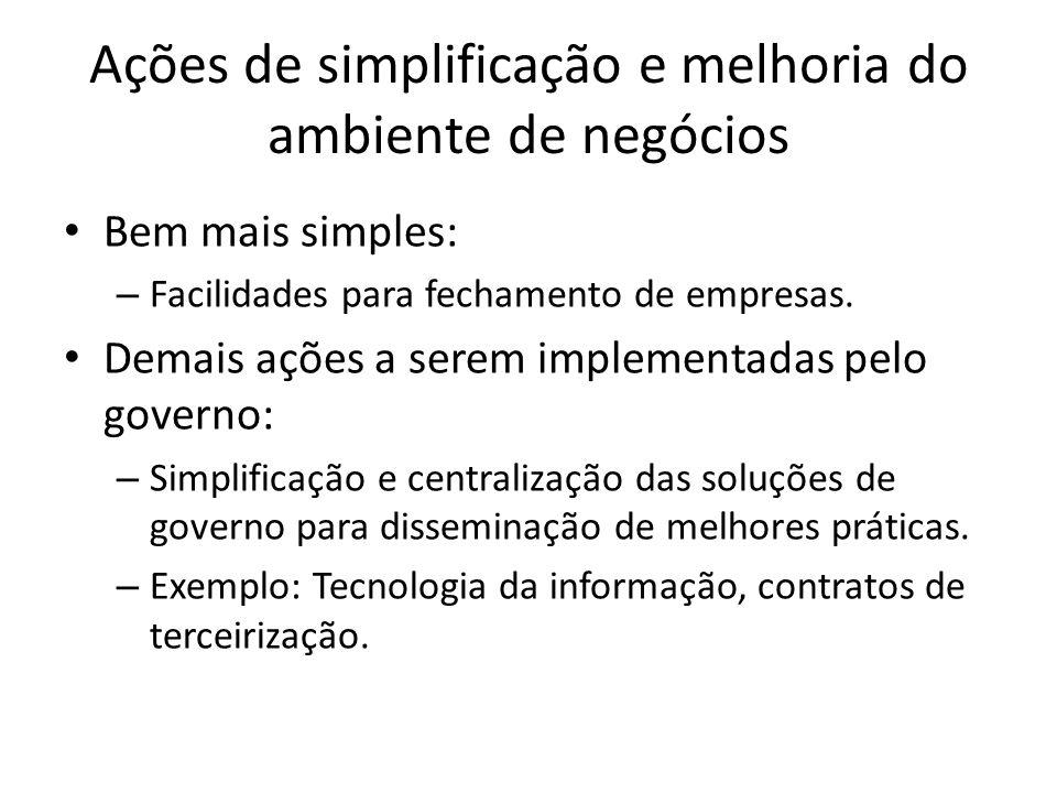 Ações de simplificação e melhoria do ambiente de negócios
