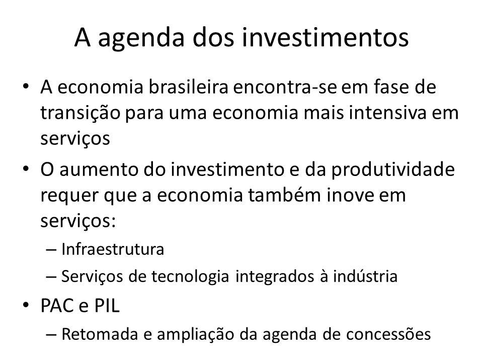 A agenda dos investimentos