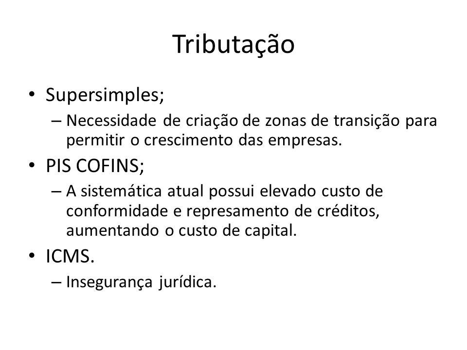 Tributação Supersimples; PIS COFINS; ICMS.