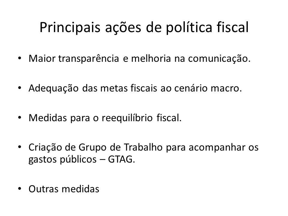 Principais ações de política fiscal