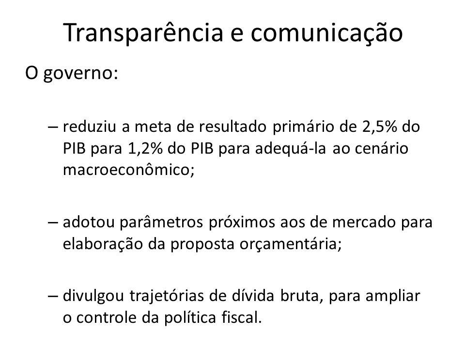 Transparência e comunicação