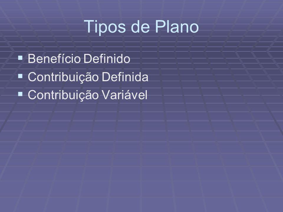 Tipos de Plano Benefício Definido Contribuição Definida
