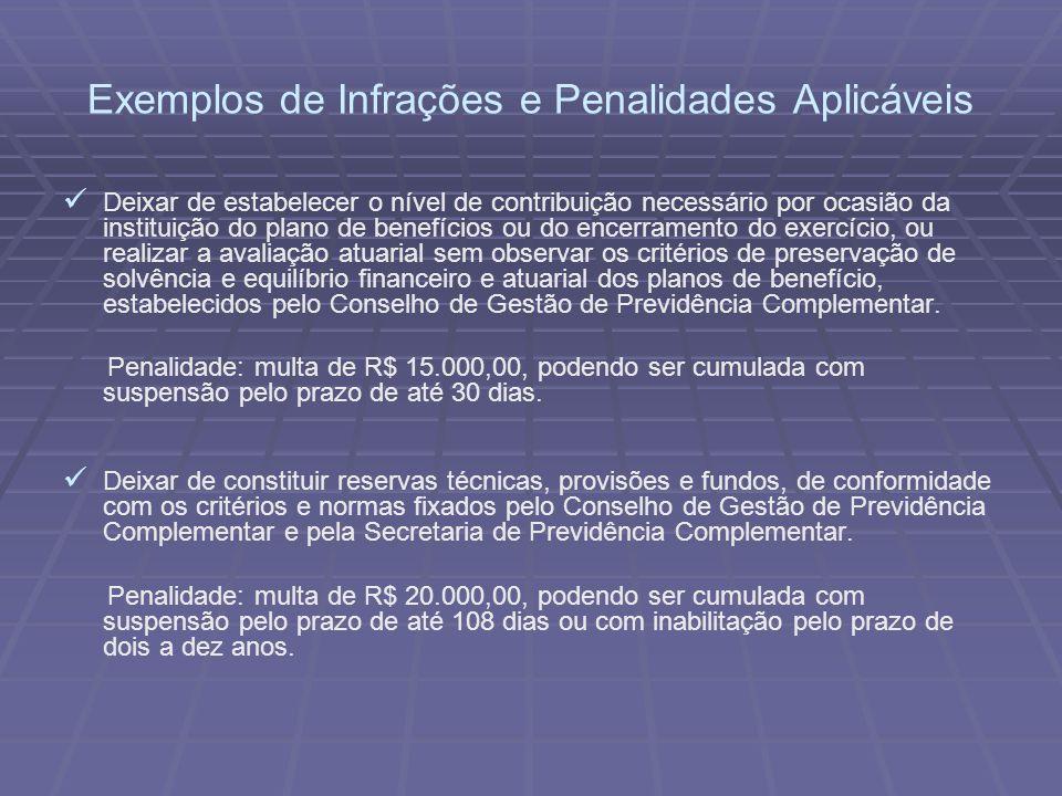 Exemplos de Infrações e Penalidades Aplicáveis