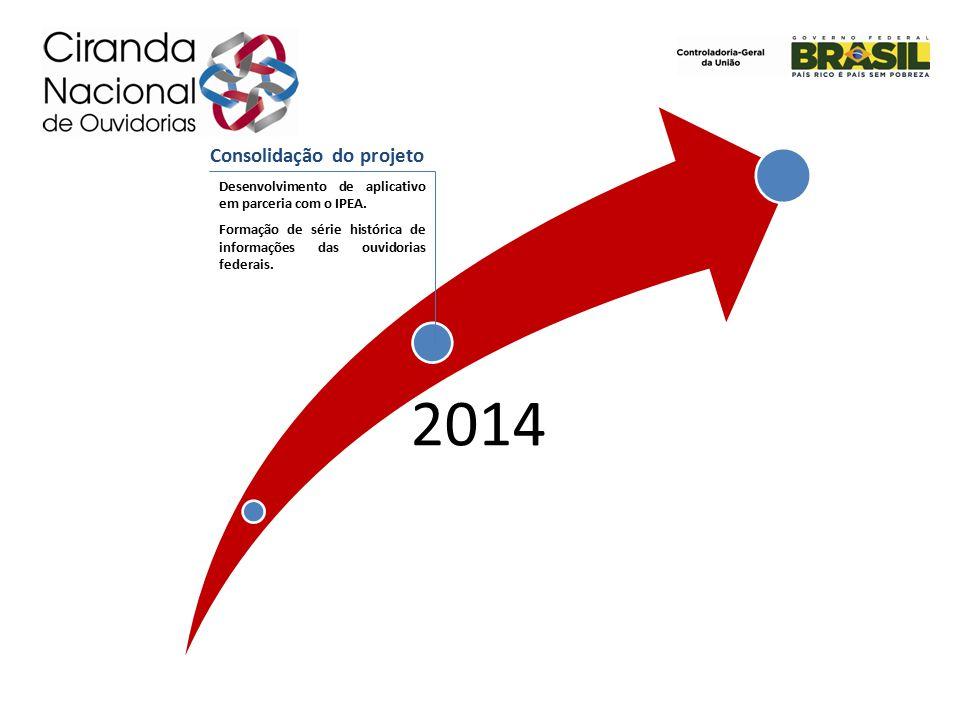 2014 Consolidação do projeto