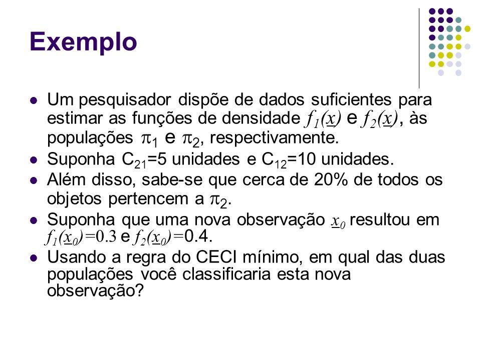 Exemplo Um pesquisador dispõe de dados suficientes para estimar as funções de densidade f1(x) e f2(x), às populações 1 e 2, respectivamente.