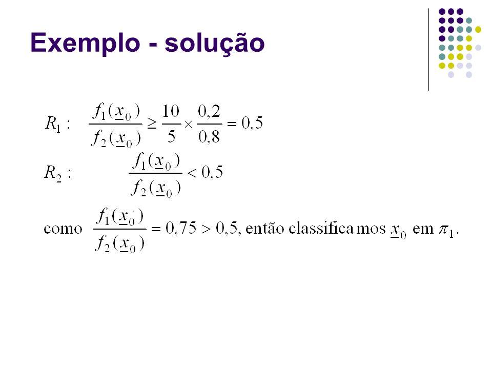 Exemplo - solução