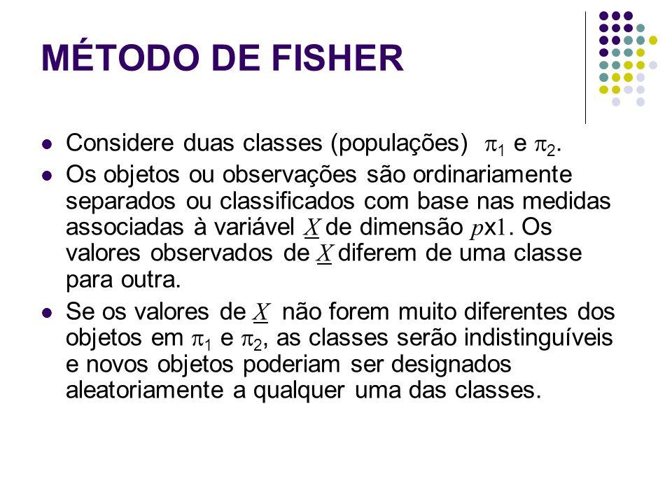 MÉTODO DE FISHER Considere duas classes (populações) 1 e 2.