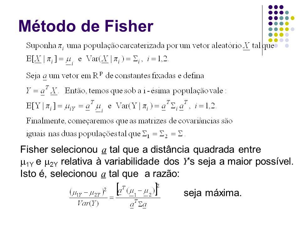 Método de Fisher Fisher selecionou a tal que a distância quadrada entre. 1Y e 2Y relativa à variabilidade dos Y s seja a maior possível.