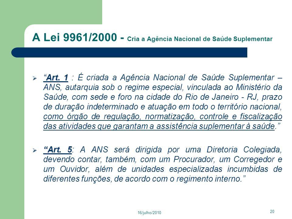 A Lei 9961/2000 - Cria a Agência Nacional de Saúde Suplementar