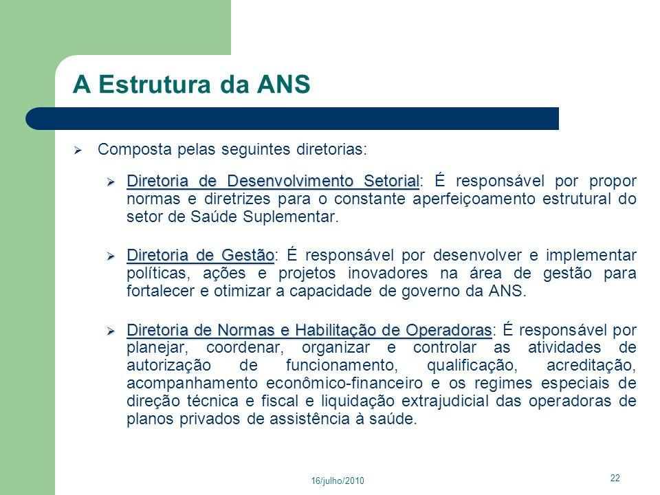 A Estrutura da ANS Composta pelas seguintes diretorias: