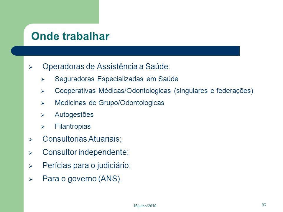 Onde trabalhar Operadoras de Assistência a Saúde: