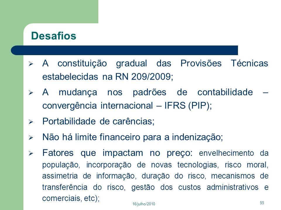 DesafiosA constituição gradual das Provisões Técnicas estabelecidas na RN 209/2009;