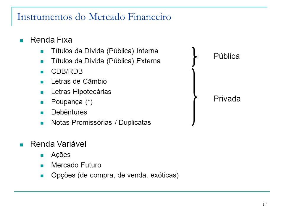 Instrumentos do Mercado Financeiro