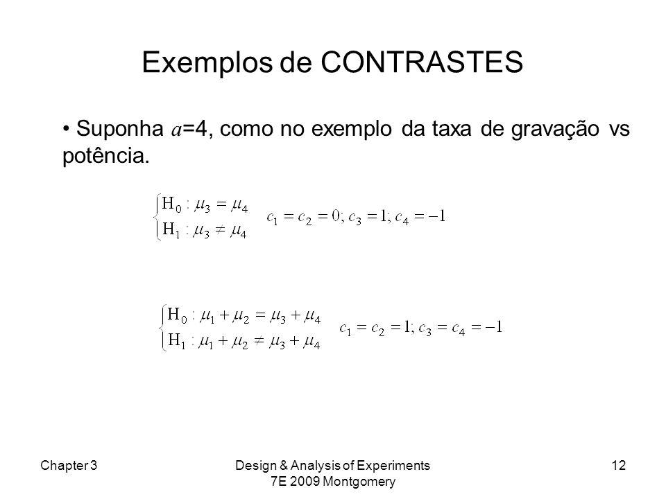 Exemplos de CONTRASTES