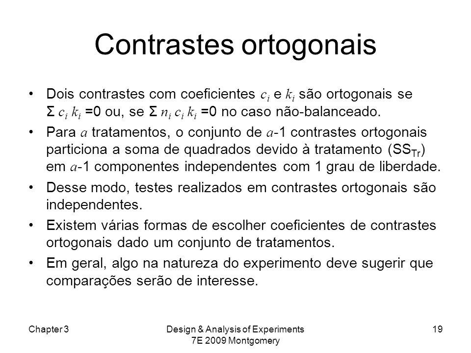 Contrastes ortogonais